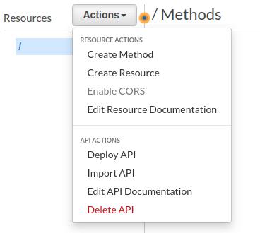 Amazon API Gateway create resource
